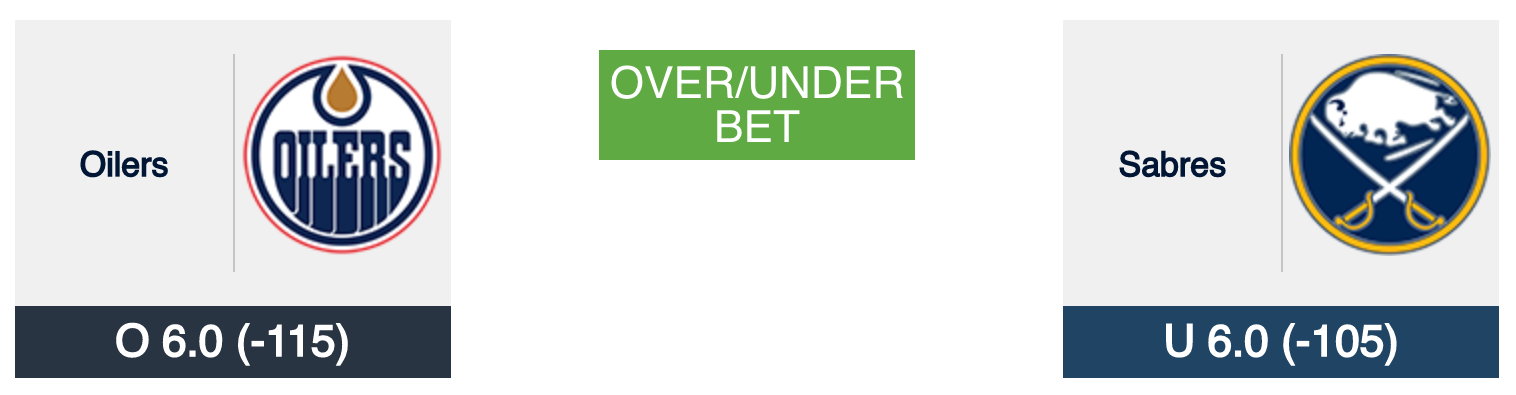 NHL Betting Over-Under
